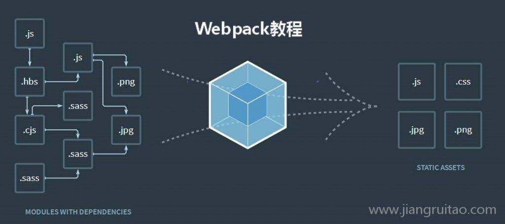 Webpack 简介