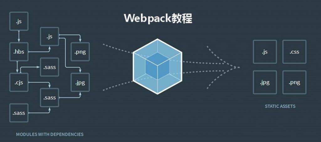 webpack教程 姜瑞涛的官方网站